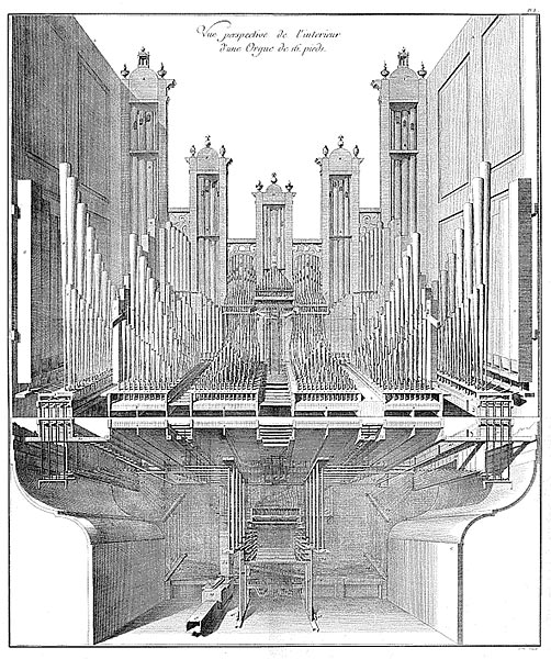 Organ Pipes Drawing How a Pipe Organ Works